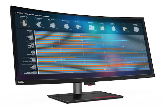 Lenovo ThinkVision P40w: 39,7
