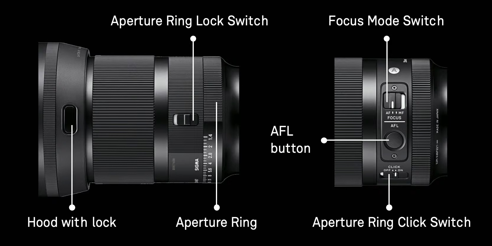 New optical design for E- and L-mount - SIGMA 35mm F1.4 DG DN Art
