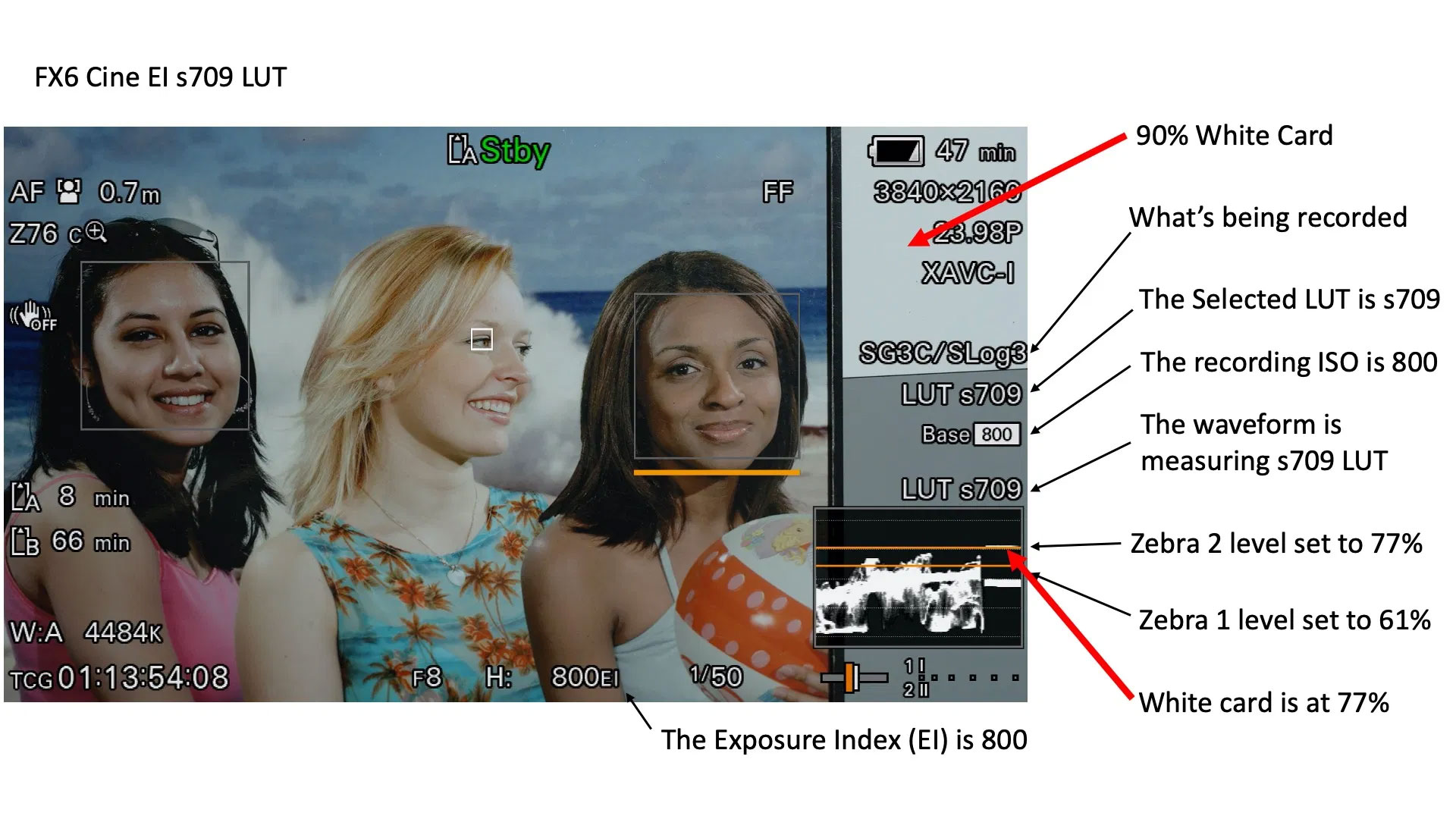 The CineEI mode of the Sony FX6 explained