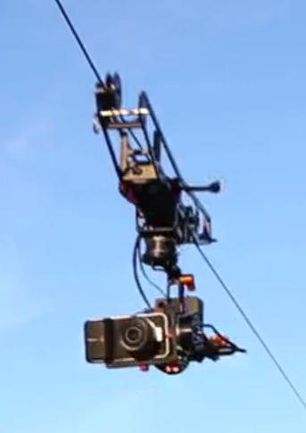 Dactylcam-Go-Rig