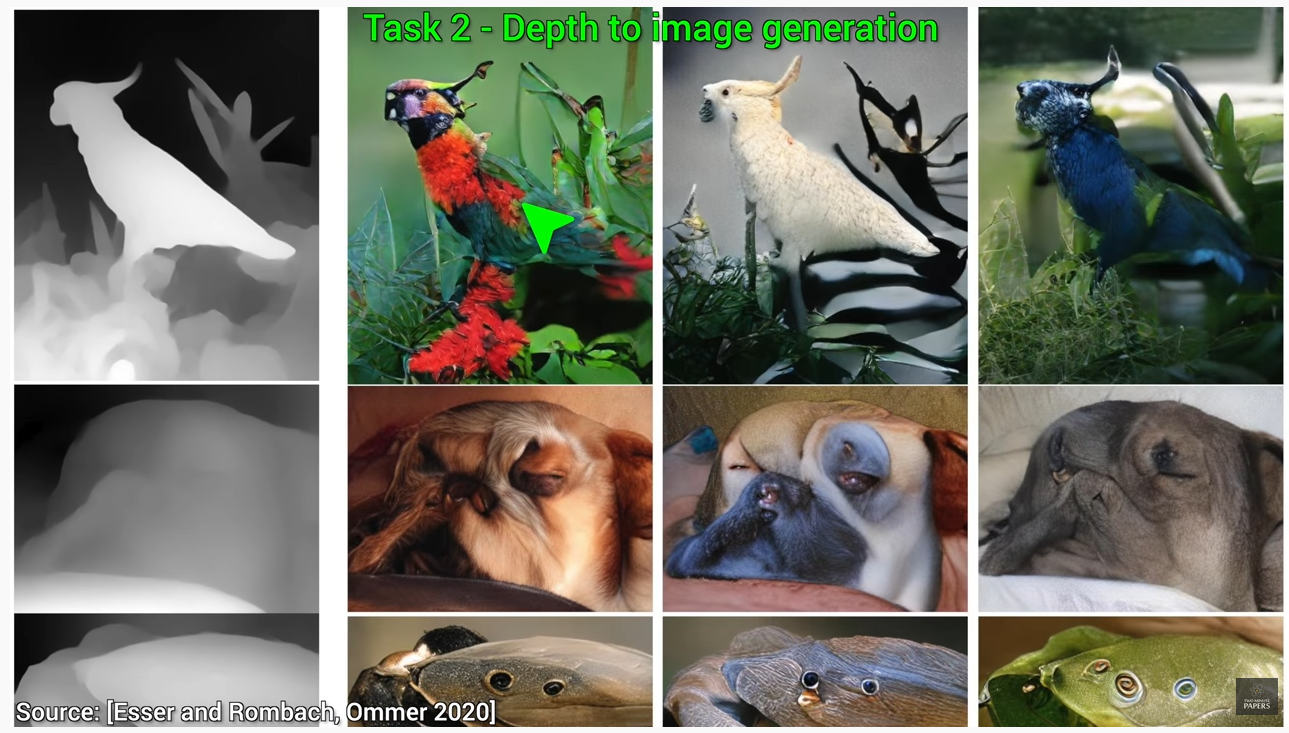 AI generates photorealistic images according to description