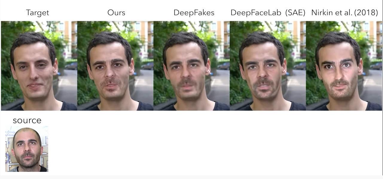 Disney develops high-quality DeepFakes