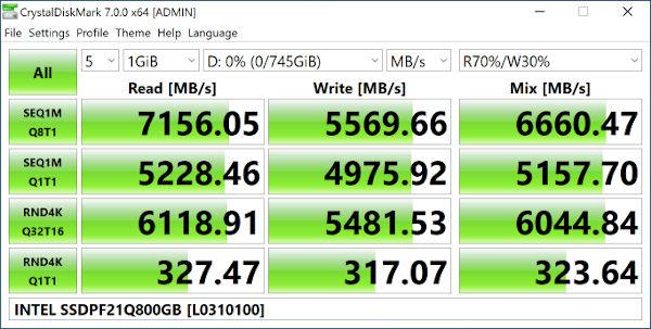 Intel-Optane-SSD-P5800X-Crystalmark