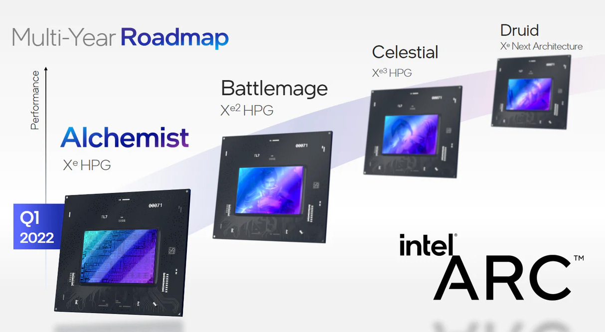 ARC Alchemist - New details about Intel'amp;s upcoming graphics cards