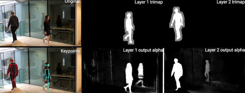 AI allows editing and retiming of moving persons in videos