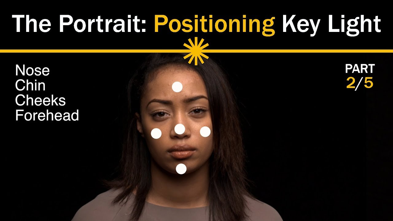 Video tutorial - Setting light: How hard and soft key light changes the human face