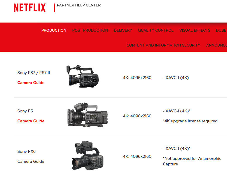 Netflix certifies Sony FX6 for in-house productions