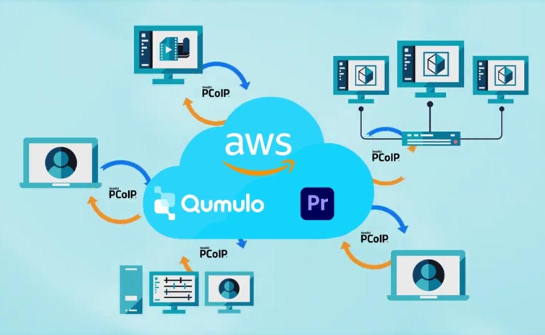 Postproduktion in der Cloud mit Adobe Premiere Pro per Qumulo Studio Q