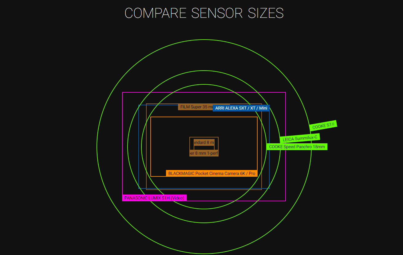 online sensor format comparison