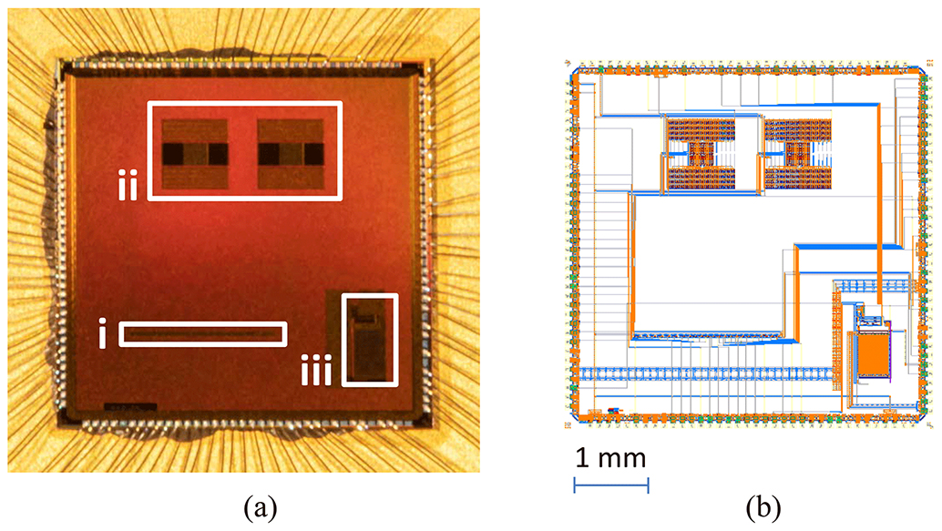Interesting Concept for HDR-Sensor from Germany - Self-Reset Pixel Cells