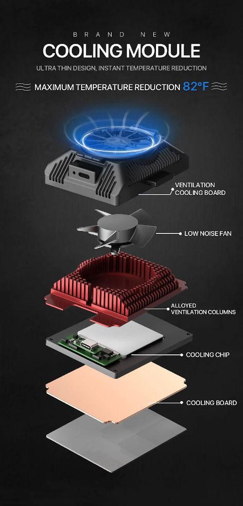 Tilta_canonR5_cooling_kit_aufbau