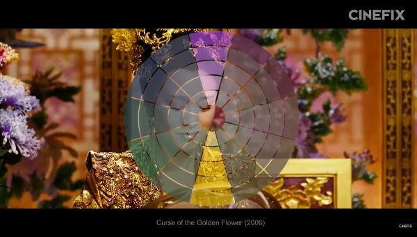 Über die Verwendung von Farbe im Filmbild
