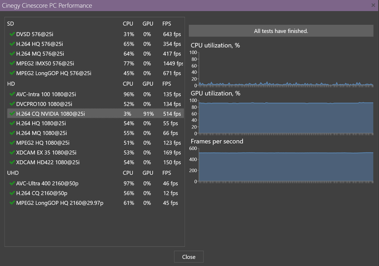 Cinegy Cinescore - Well Done Video Encoding Benchmark