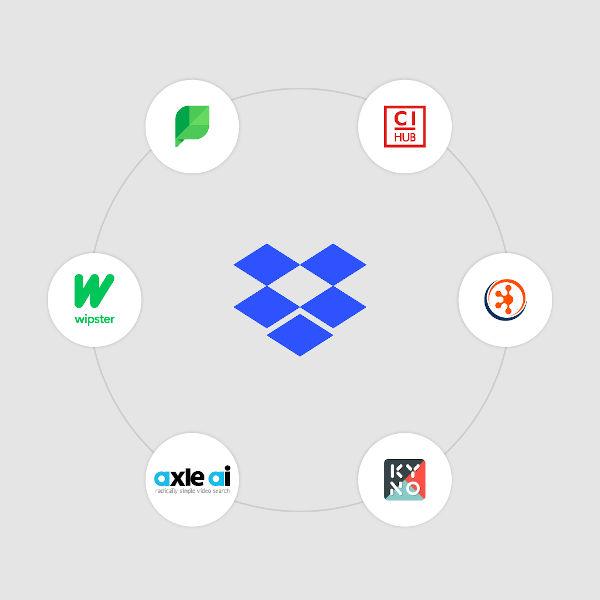 dropbox_integrations