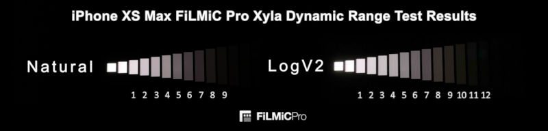 Filmic Pro: new LogV2 function for more dynamic range in smartphone videos