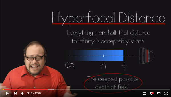 Videotutorial: Understanding and consciously using hyperfocal abilities