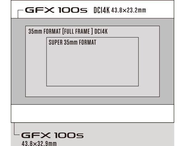 fujifilm_GFX100S_video_sensor