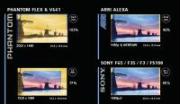 AbelCine-SensorSize-Super35