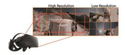 FFI-HHI-MPEG-VR