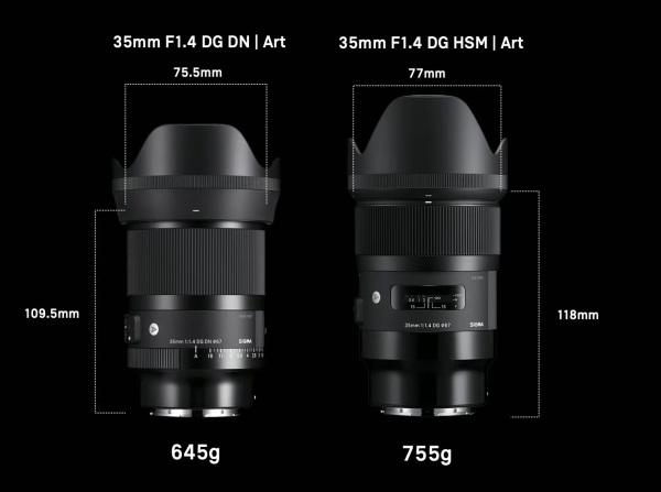 35mm_Sigma_Pic1_