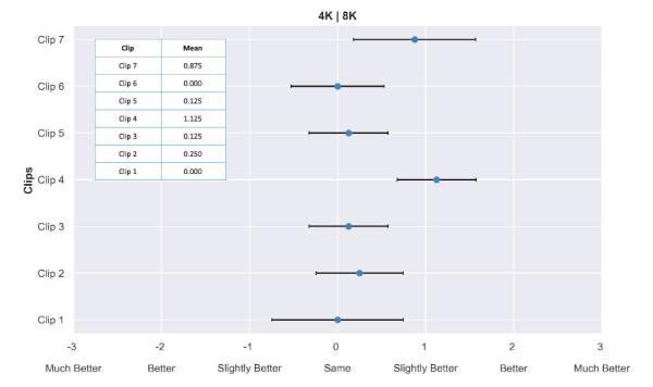 4k-vs-8k-better