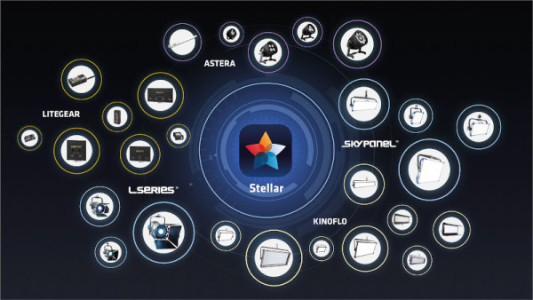 ARRI-Stellar-andere