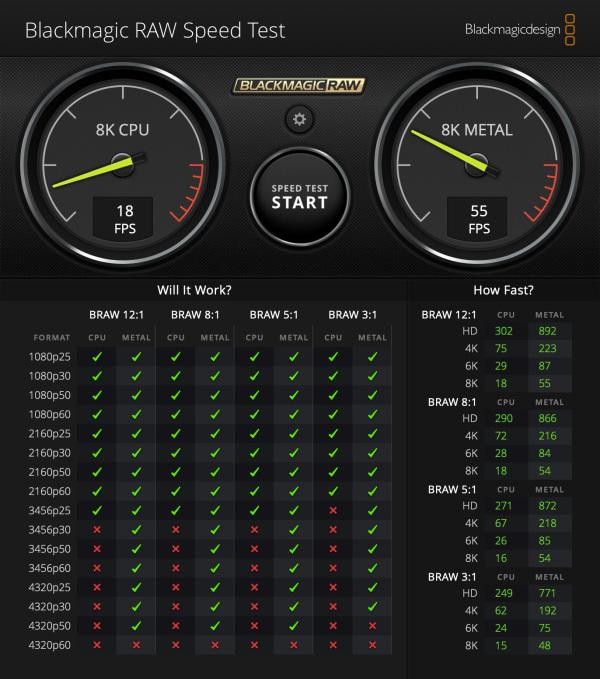 BRAW_SpeedTest_Apple_M1