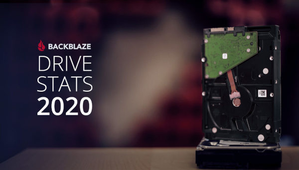 Backblaze-2020