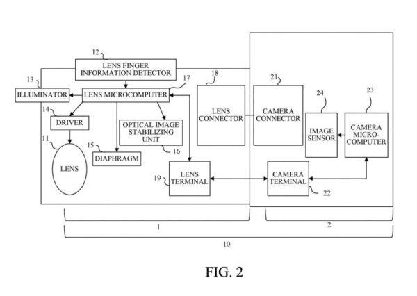 Canon-Patent2