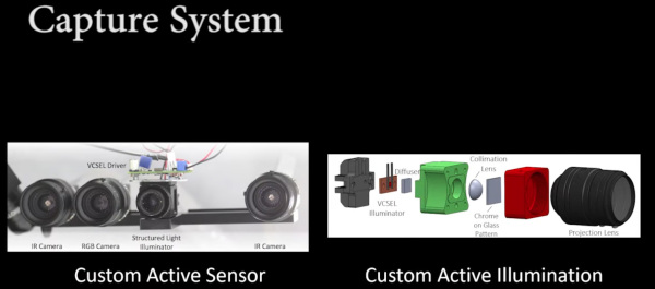 Capture-System