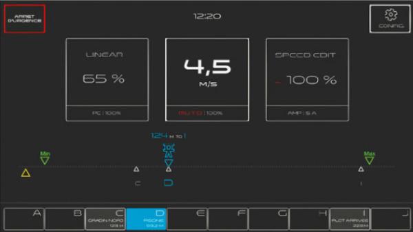 Controller-Screen