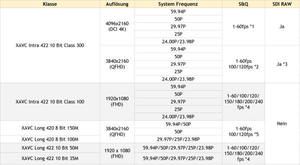 FX6_Format_Tabelle