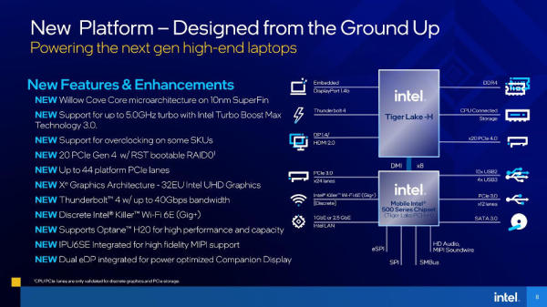 Intel-Tiger-Lake-H45-Features