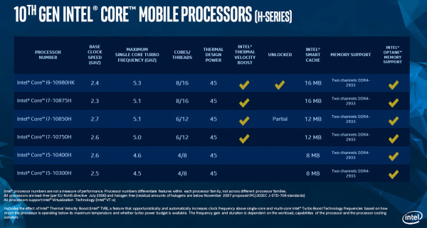 Intel10thgen