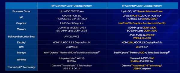 Intel_Specs