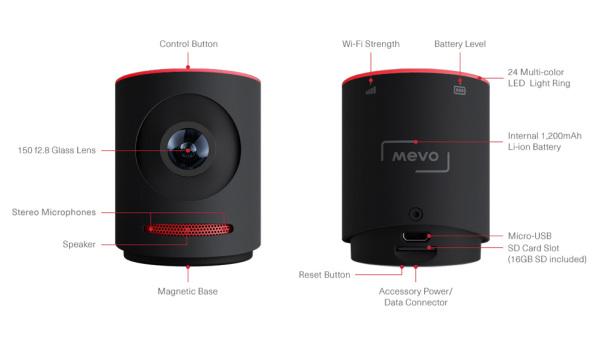 MEVO_Tech
