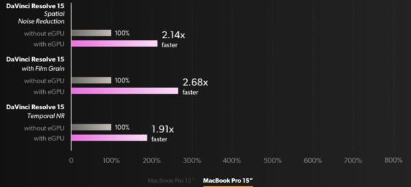 MacBookPro15-eGPUjpg