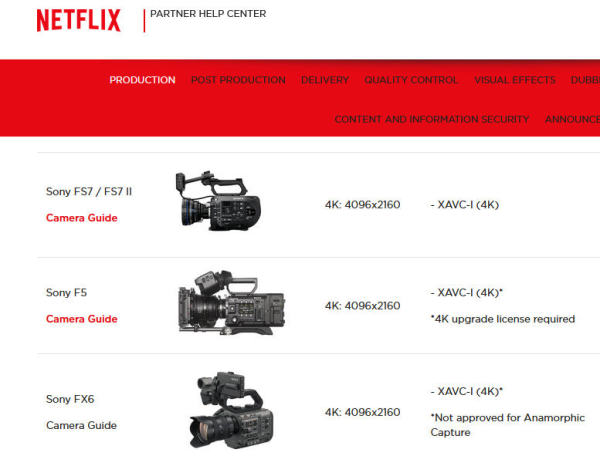 Netflix-Sony