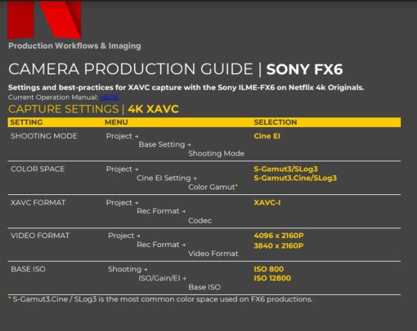Netflix-Sony-FX6