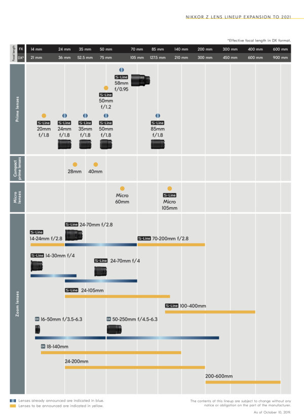 Nikon-Z-Updated-Roadmap-1489x2048