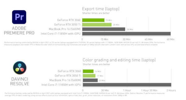 Nvidia-RTX-Prem-Resolve