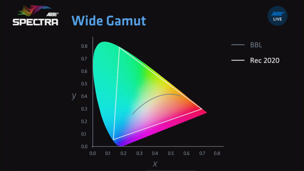 Orbiter_Gamut