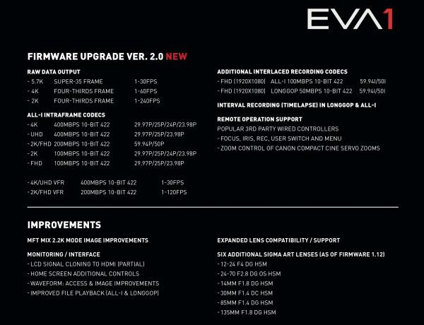 Panasonic_EVa1_Tech