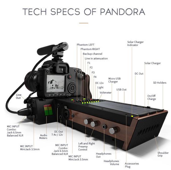Pandora-Features