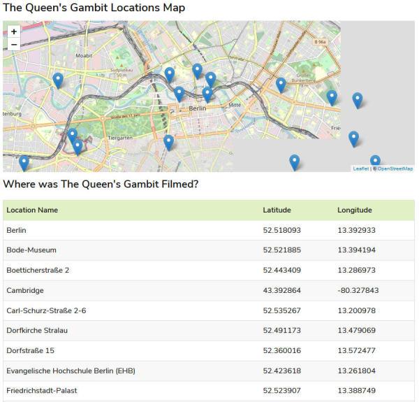 Queens-Gambit-Locations