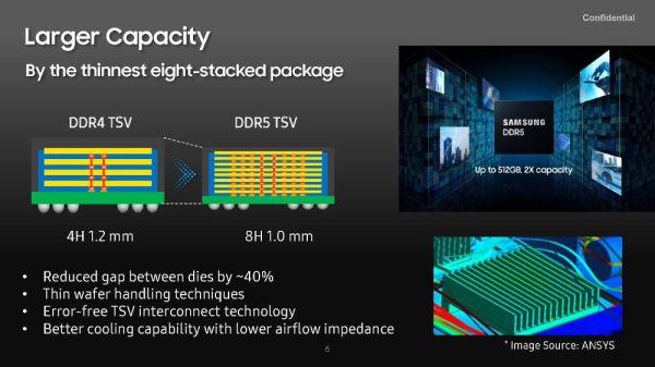 Samsung-512GB-RAM-capacity