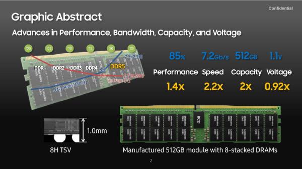 Samsung-512GB-RAMdev