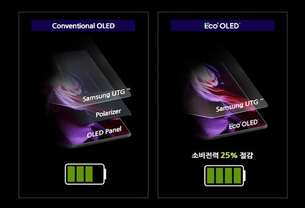 Samsung-ECO2OLED