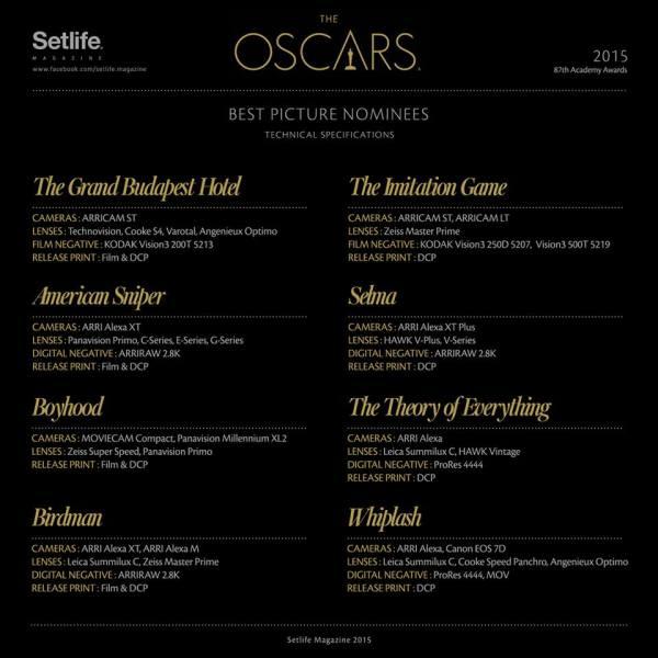 Setlife-Oscars2015