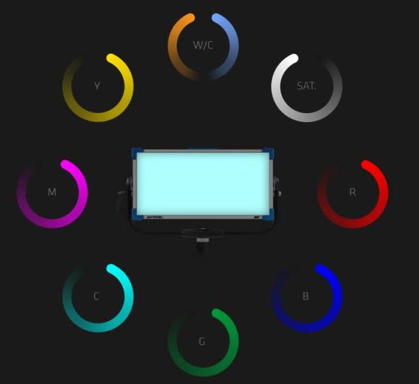 SkyPanel-Color